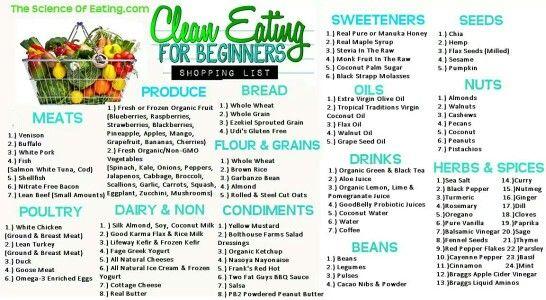 Five Fat-Blasting Foods