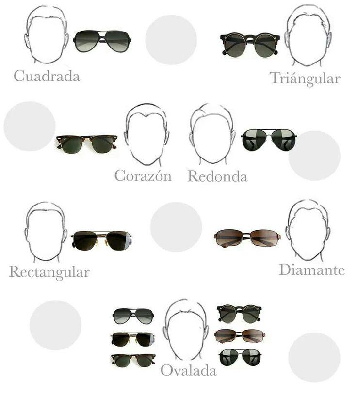 gafas de sol hombre segun tipo de cara