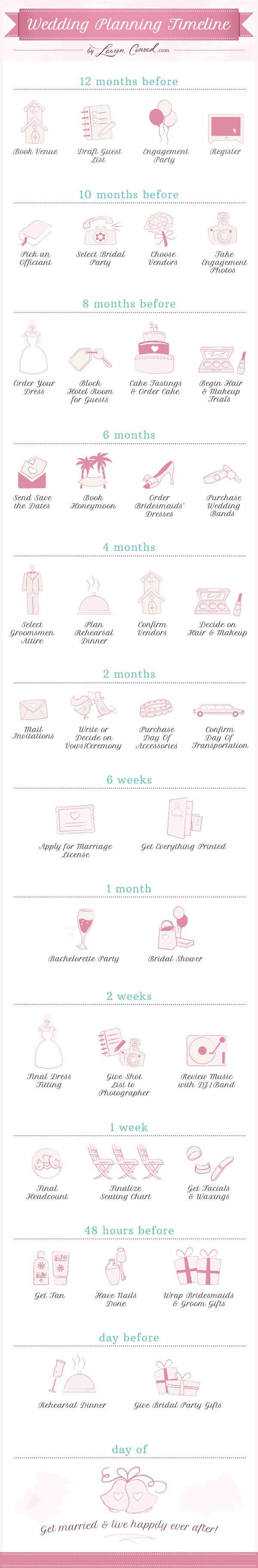 designer handbags for less Wedding Bells The Wedding Planning Timeline