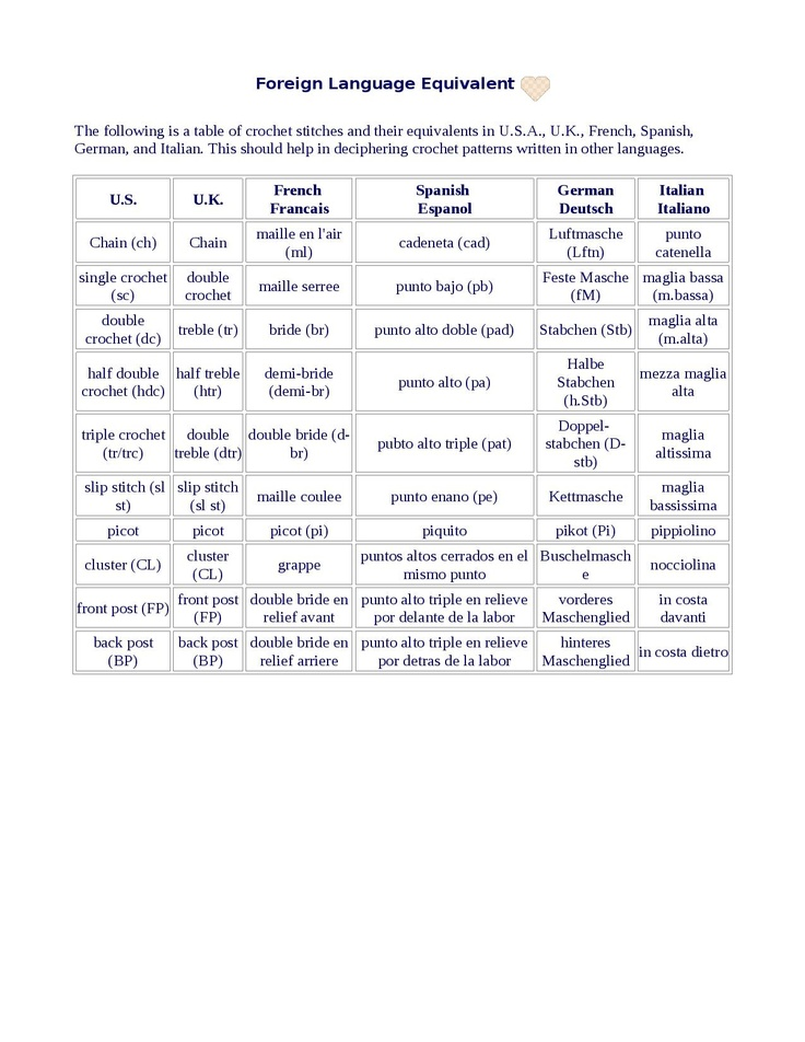 Crochet terms translation in French Spanish, English, German, Italian and American