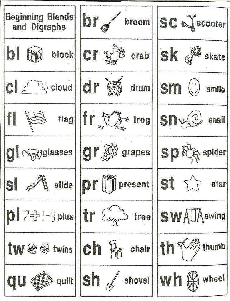 beginning blends and digraphs : Teaching - ELA: Blends ...