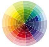 04 - En la síntesis sustractiva (mezcla de pinturas, tintes, tintas y colorantes naturales para crear colores) el blanco solo se da bajo la ausencia de pigmentos y utilizando un soporte de ese color y el negro es resultado de la superposición de los colores cian, magenta y amarillo.