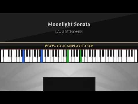 Youtube Beethoven Moonlight Sonata Piano Tutorial