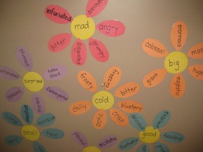 Dead words in middle, colorful words on the petals for word choice