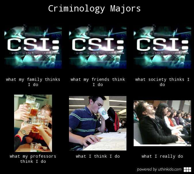 Criminology the subjects in which college students major