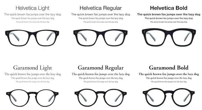 Glasses Lens Types images
