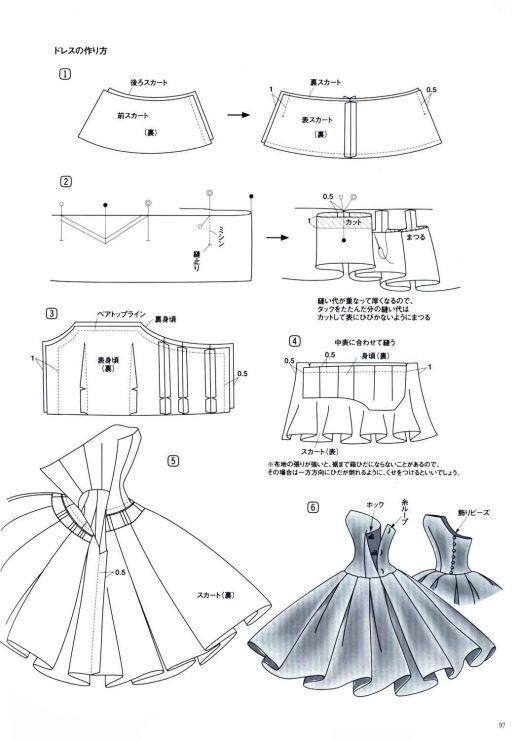 Платье пышное сшить своими руками выкройка 72