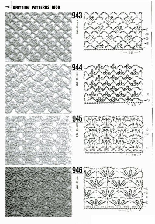 Crochet Stitches Lace : Crochet lace stitches Yarn & Crochet Pinterest