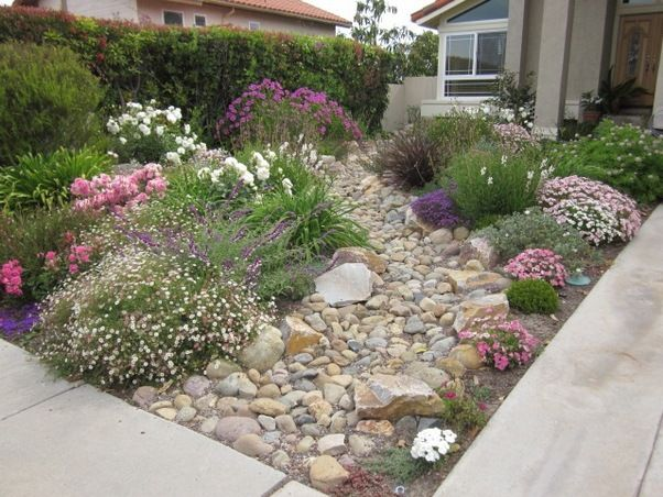 Backyard landscape ideas without grass outdoor spaces for Garden design ideas no grass