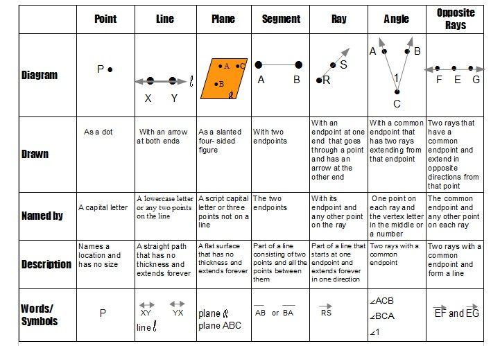 "Search Results for ""5th Grade Math"" – Calendar 2015"
