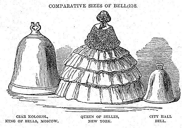Victorian Fashion | Va312dilaerdogan's Blog
