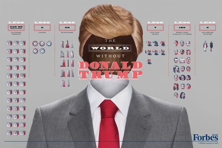 The world without Donald Trump  #forbes #DonaldTrump #infographic