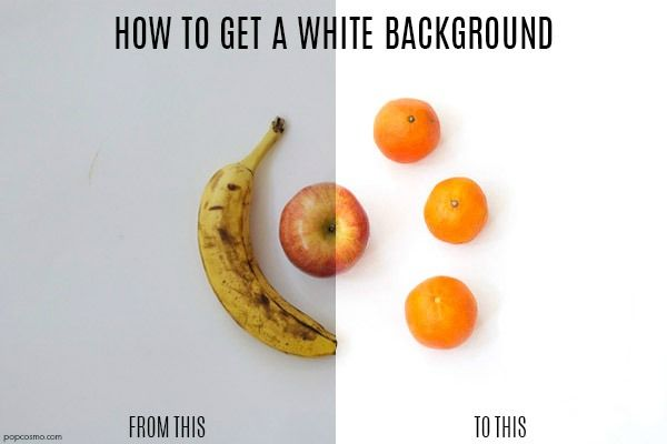 changing backgrounds in photos to white