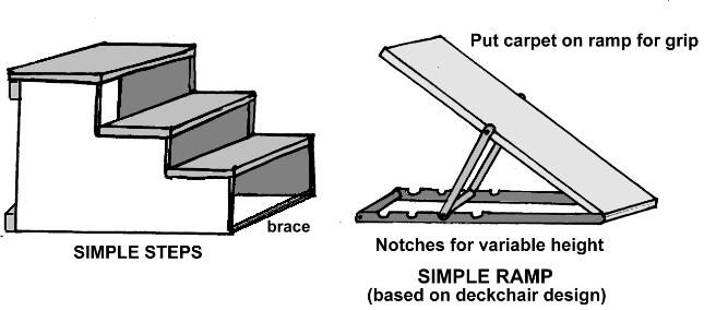 how to build temporary stairs