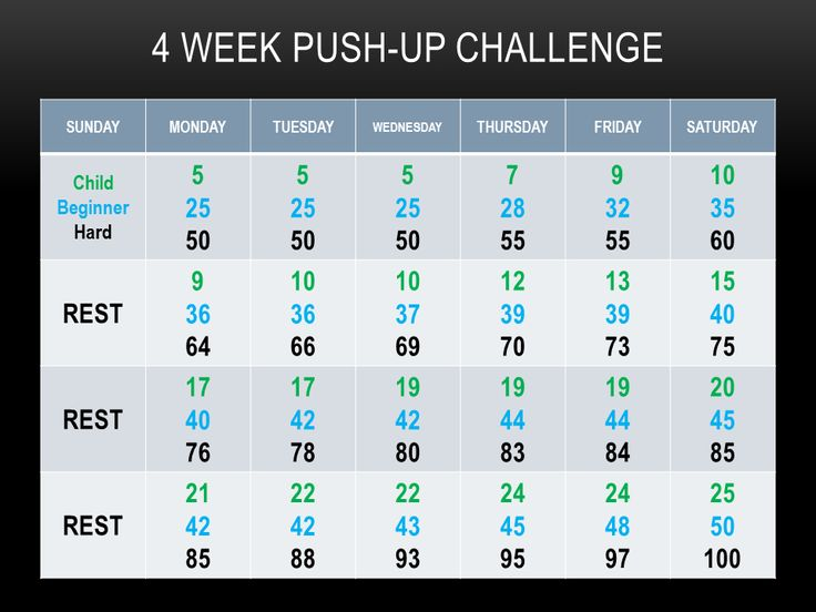 30 day pushup challeng... Beginner 30 Day Squat Challenge