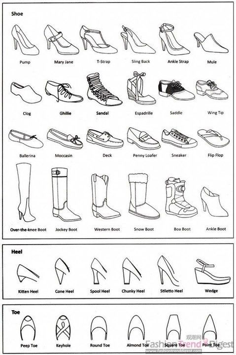 Types of shoes fashion terms pinterest Fashion style categories list