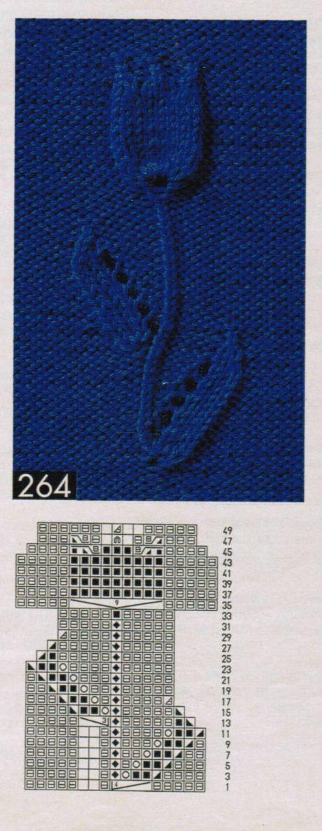Вязание полой резинки по кругу 77