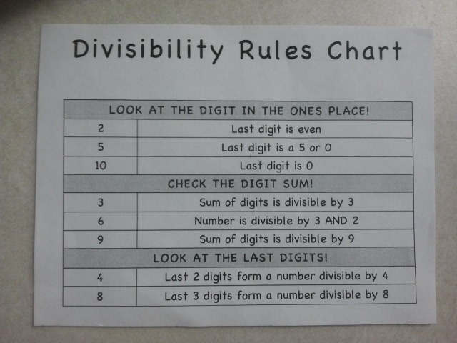 Divisibility Rules Chart | math ideas | Pinterest