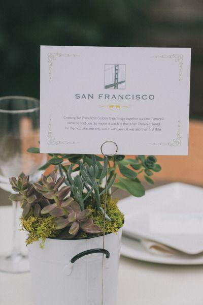 numeros de mesa con ciudades - 25 ideas de numeros para mesas de bodas!