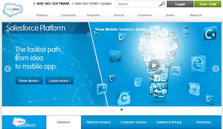Платформа для розробки salesforce http www