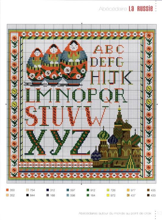 Point de croix alphabet sampler Russe