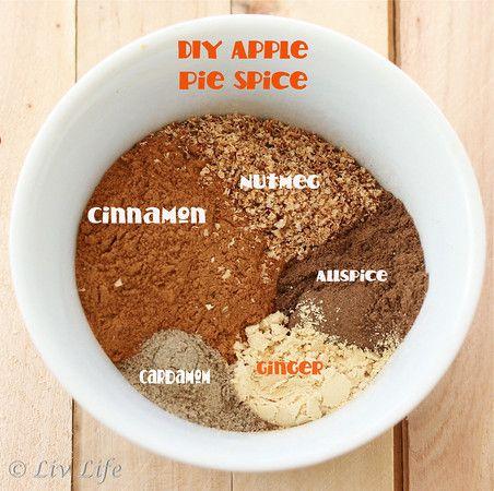 DIY Homemade Apple Pie Spice | An Apple A Day | Pinterest