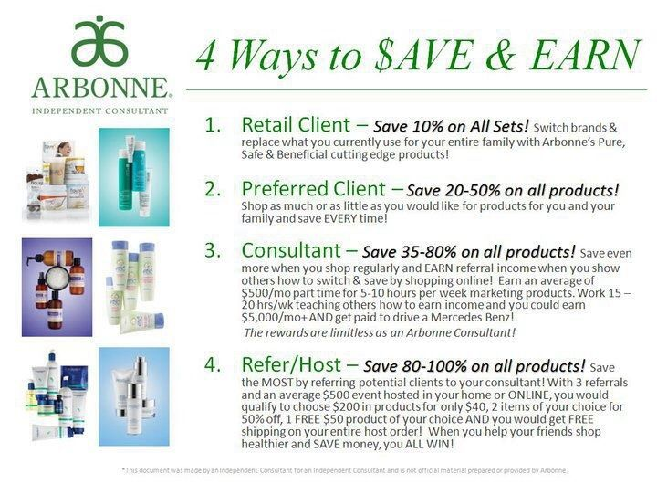 Pin by nicole cole on quot arbonne your way with nicole cole quot pls quot like