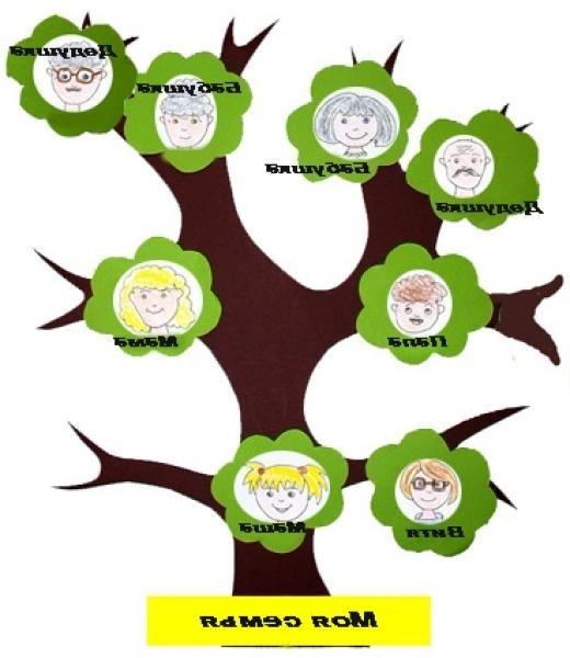 Генеалогическое дерево семьи своими руками шаблон 30