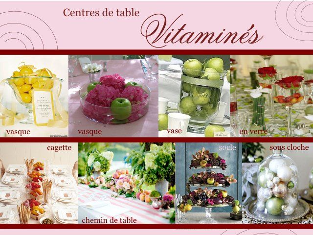 Centre de table mariage gourmand fruits deco pinterest - Table de mariage deco ...