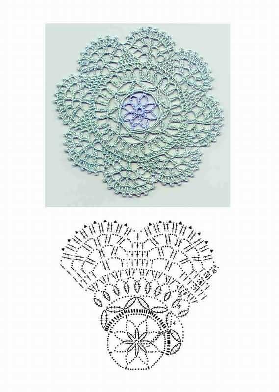 Tabella Crochet centrino ...