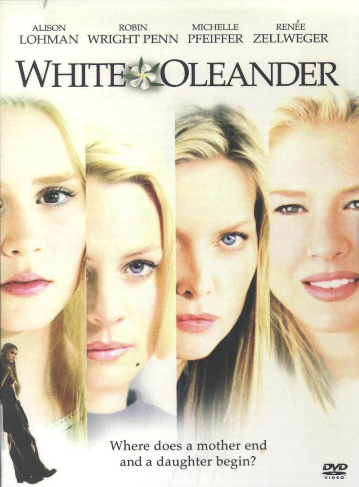 an analysis of white oleander by janet fitch An interview with bestselling novelist janet fitch an interview with bestselling novelist janet fitch  we spoke to fitch about white oleander,.