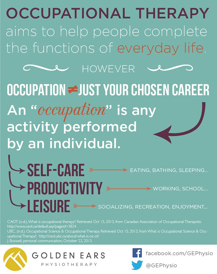 Occupational Therapy free money helpers