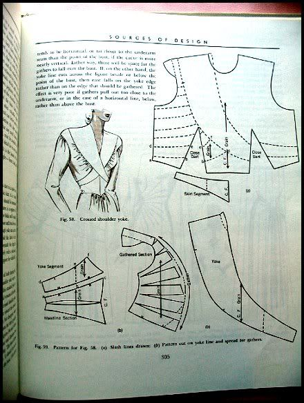Dress Design: Draping and Flat Pattern Making, by Marion Hillhouse and Evelyn Mansfield, 1948.