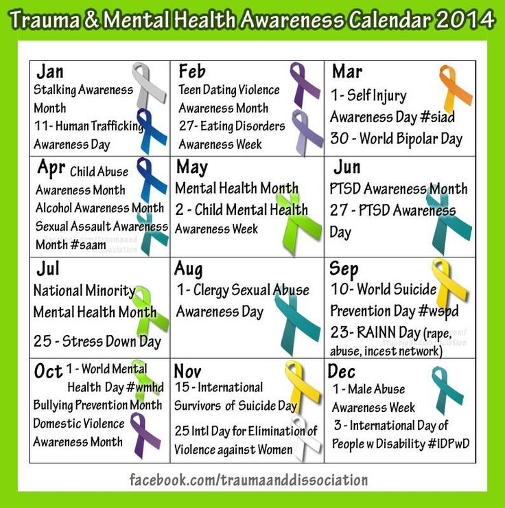 2016 Calendar Of Awareness Months | Calendar Template 2016