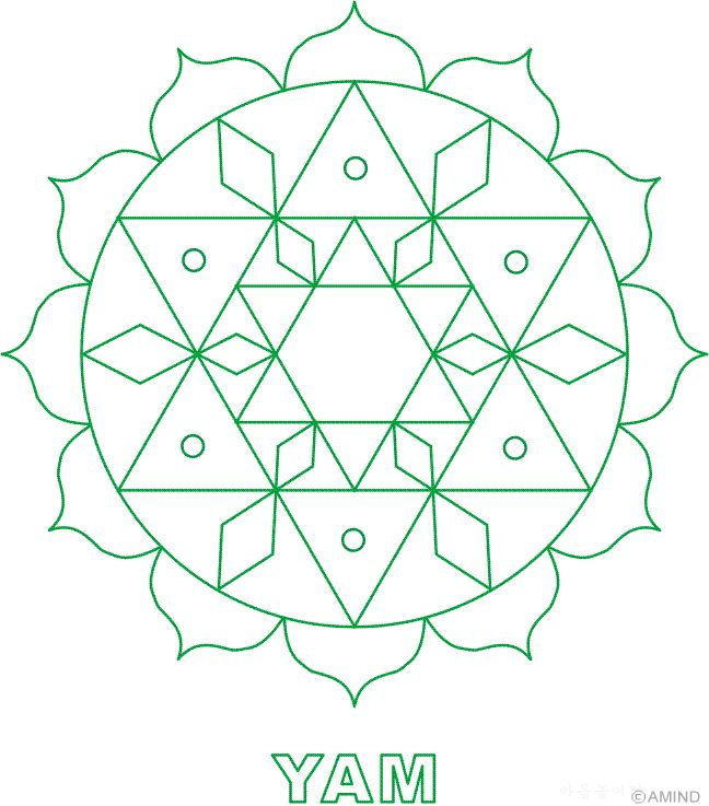Chakra Colouring Pages