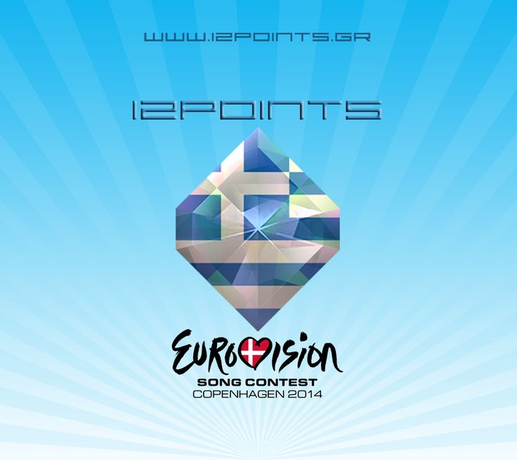 eurovision points from each country