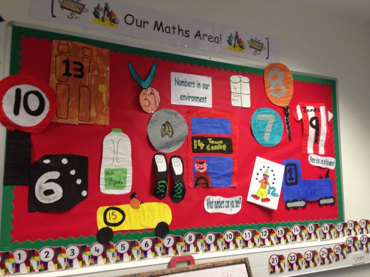 Classroom Ideas For Nqt : Reception class maths display board nqt year in a
