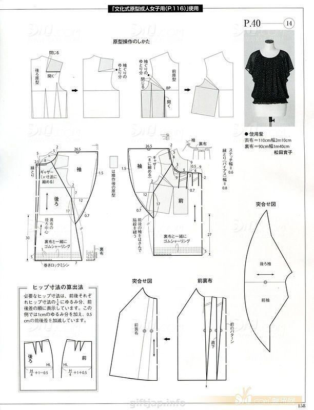 Как быстро сшить платье бабочку без выкройки 4