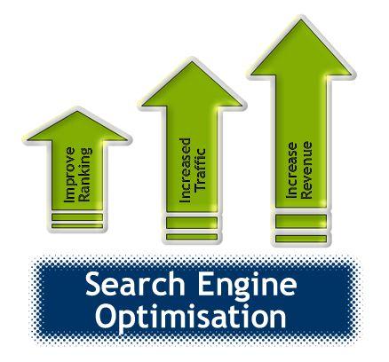 affordable search engine optimisation