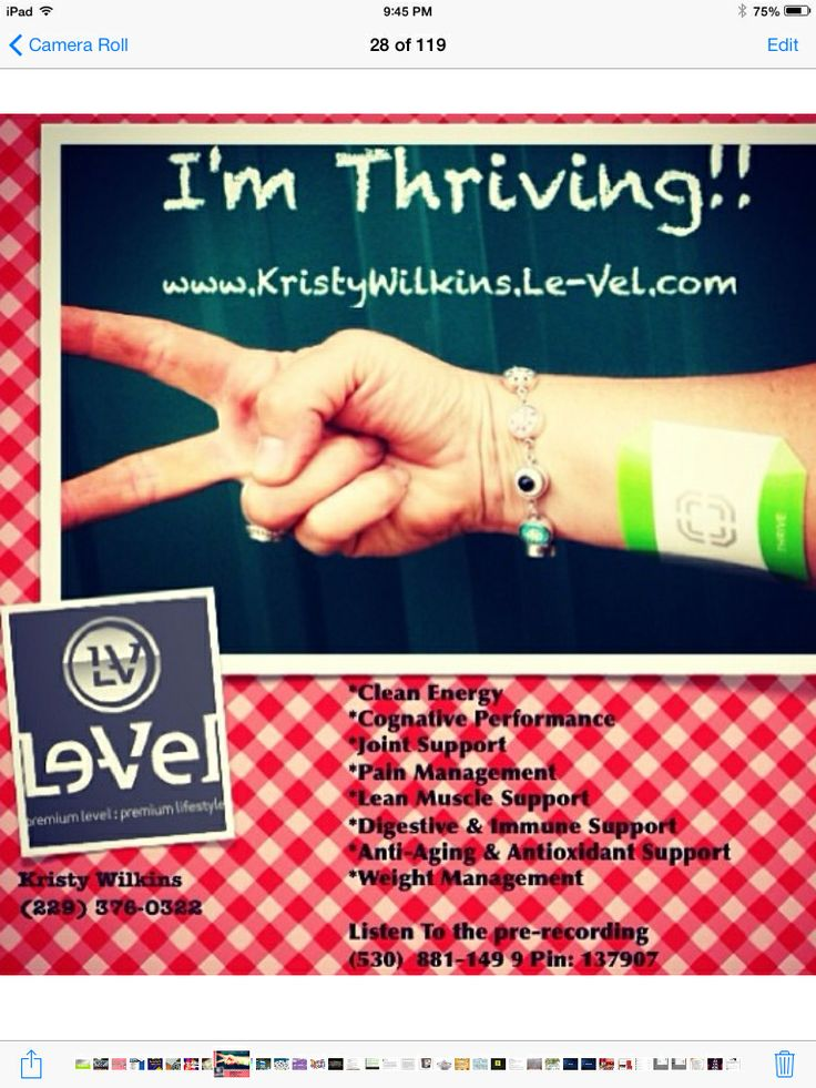 Thrive plus patch how