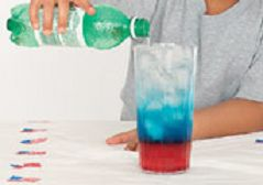 good 4th of july drinks
