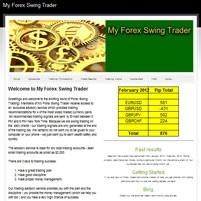 Forex advisory