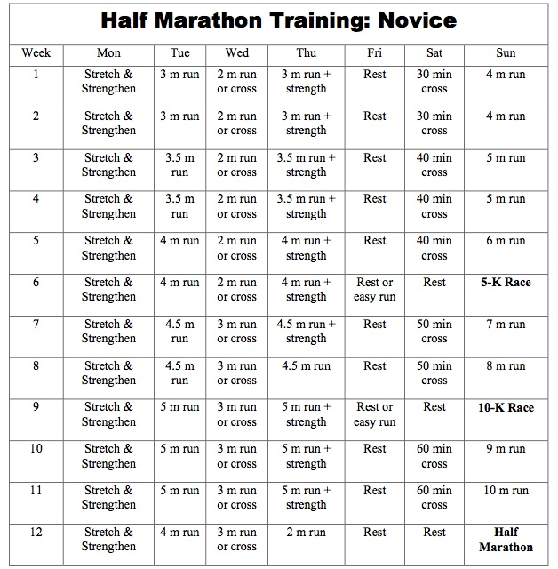 Marathon coming up... Having a proper training program is key! Hal ...