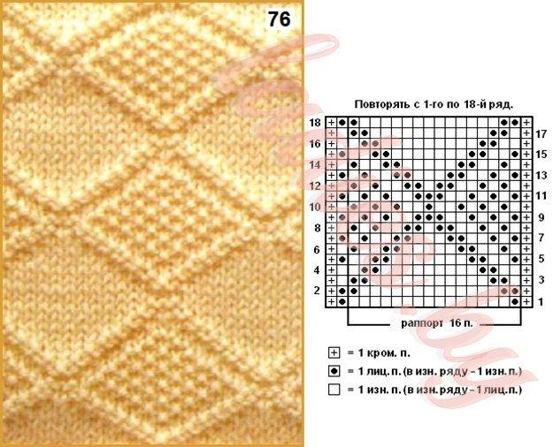 Вязание спицами простыми узорами 74