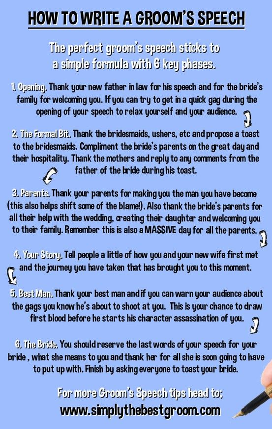 How To Write Your Groom S Speech Interesting Factoids