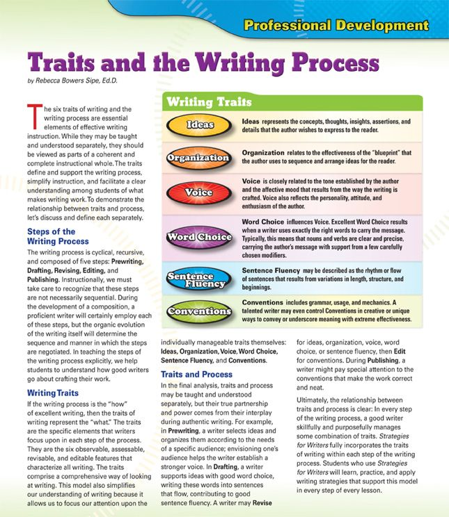 How to write a process essay and improve your academic