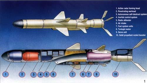 Marina Rusa prueba  misiles antibuque Kh 35 en el Caspio