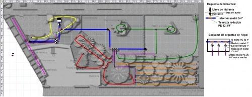 Plano de riego guadalajara jardines pinterest for Aspersores riego jardin