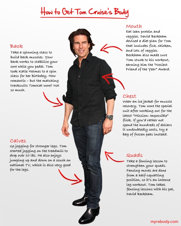 How to get Tom Cruise'...