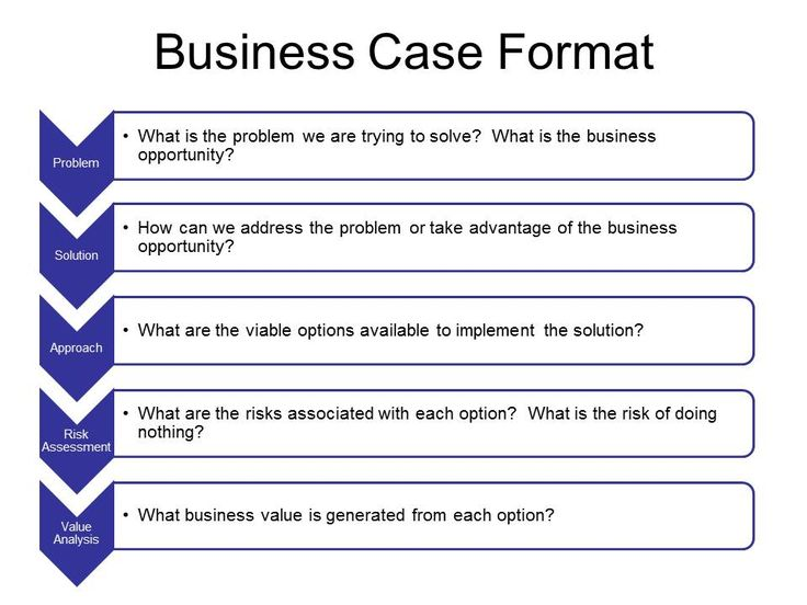 Business case proposal template cheaphphosting Image collections